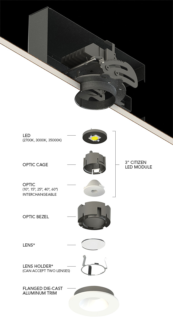 "ELEMENT 3"" Downlight Breakdown"